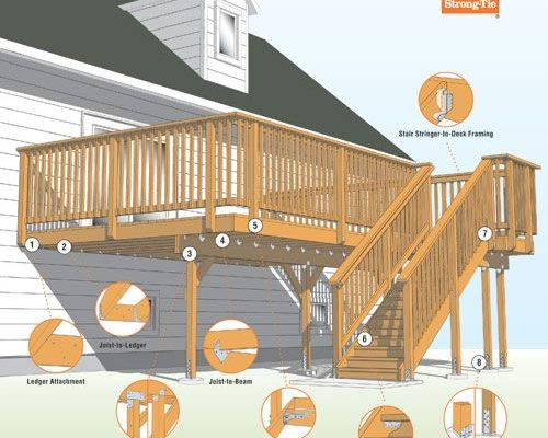Celebrate Building Safety Month with a Free Deck Inspection